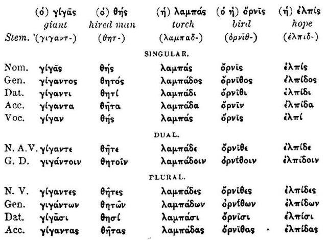 اللغة في قبرص